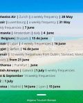 Faro Airport - International Flights schedule